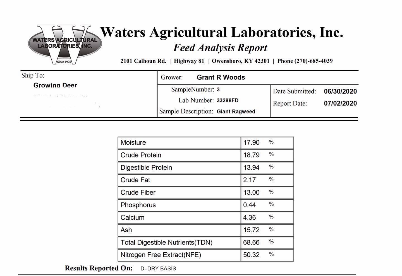 nutritional analysis of native vegetation